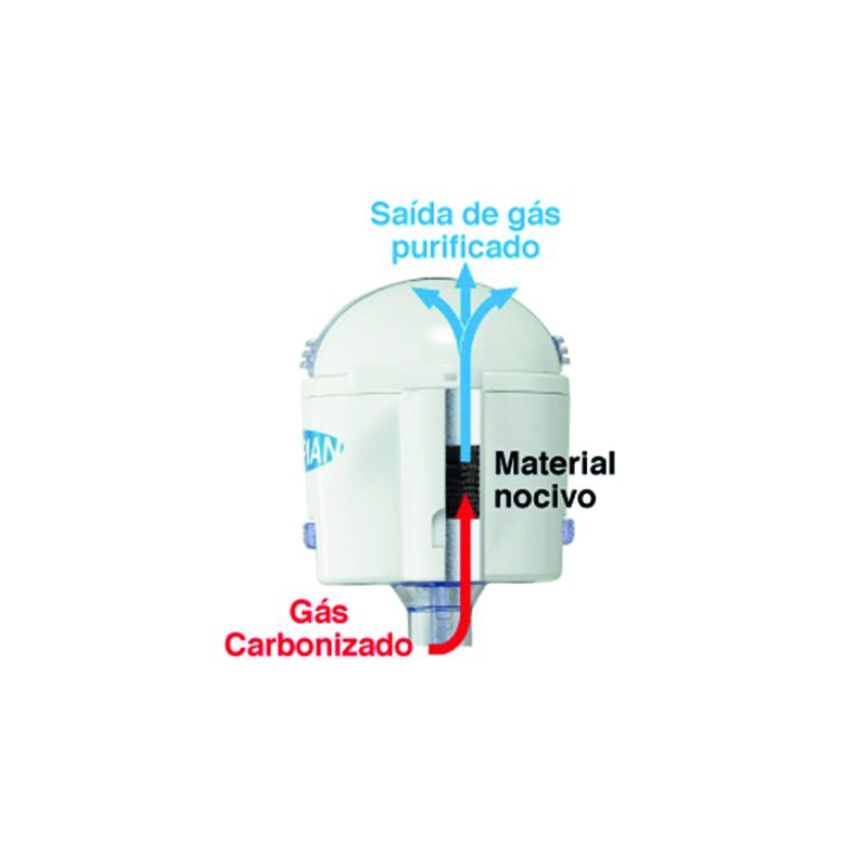 TROPIAN <br> Sistema de Trocater com Filtro