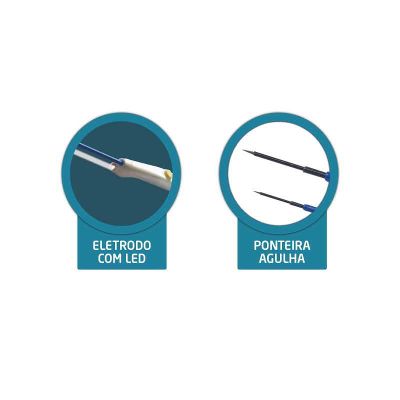SMARTSIZE <br> Eletrodo Monopolar Retrátil Lang